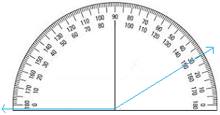 150 degrees angles