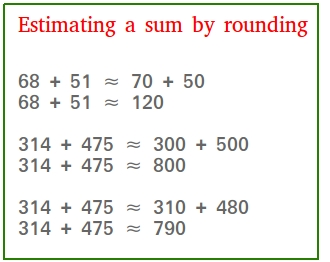 Estimating a sum by rounding