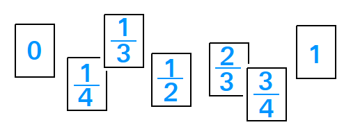 Examples of benchmark fractions