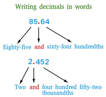 word form in decimals Writing Decimals in Words