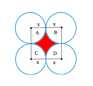 Area between four touching circles1