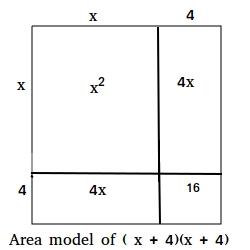 Area model of (x + 4)(x + 4))