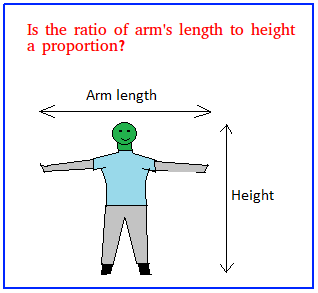 The ratio of arm's length to height