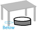Below the table