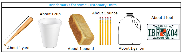 Benchmarks for some customary units