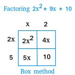 Factoring using the Box Method