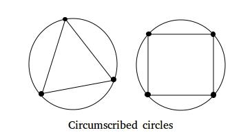 Circumscribed circles