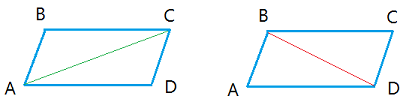 Congruent triangles of a parallelogram