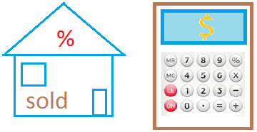 consumer-math