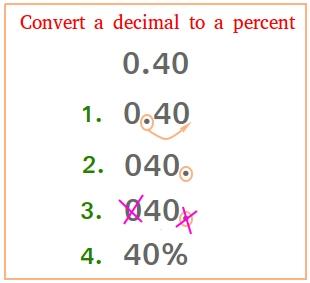 Decimal to percent