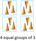 4 equal groups of 3