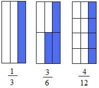 equivalent-fractions-image