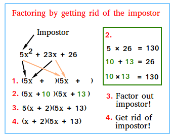 Factoring a trinomial by getting rid of the impostor