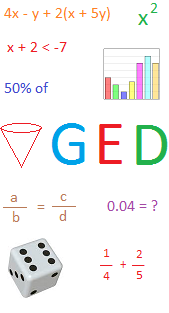 GED math test