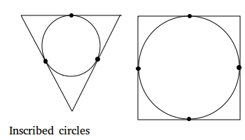 Inscribed circles