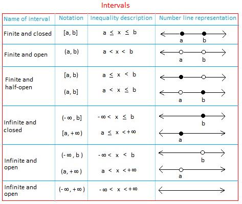 Pvhs Algebra 2 Mid-term - ProProfs Quiz