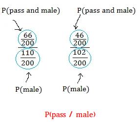 Common probability
