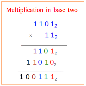 Multiplication in base two