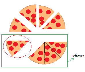 One-eighth  of a pizza or 1/8