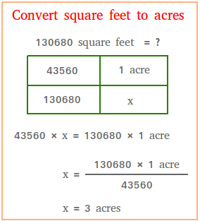 Square feet to acres