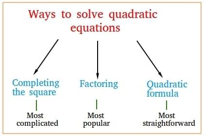 Methods of solving quadratic equations