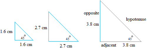 The sine ratio