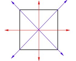 Four lines of symmetry