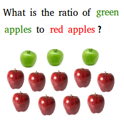 3 green apples and 9 red apples