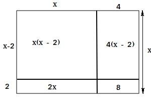 Area model of (x + 4)(x - 2)