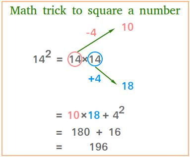 Cool math tricks