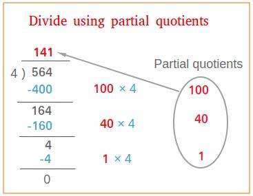 Divide using partial quotients