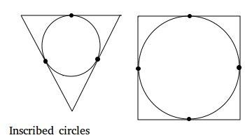Inscribed circles