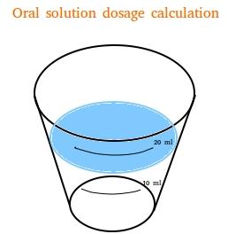 Oral solution dosage calculation