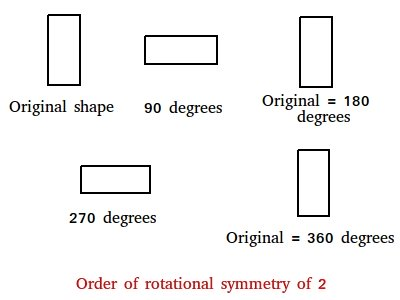 Order of Rotational Symmetry