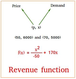 Revenue function