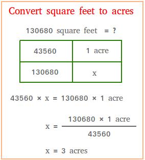 Square feet to acres
