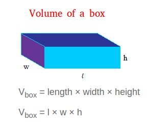 Volume of a box